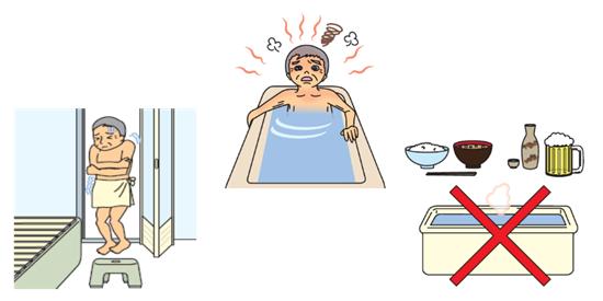 画像:高齢者の入浴中の事故例